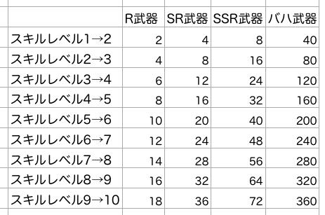 スクリーンショット 2015-10-29 0.25.57